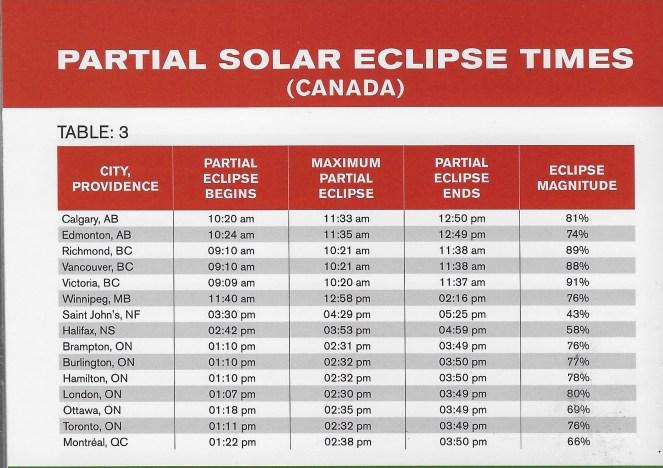 solar-eclipse-times-canada-1